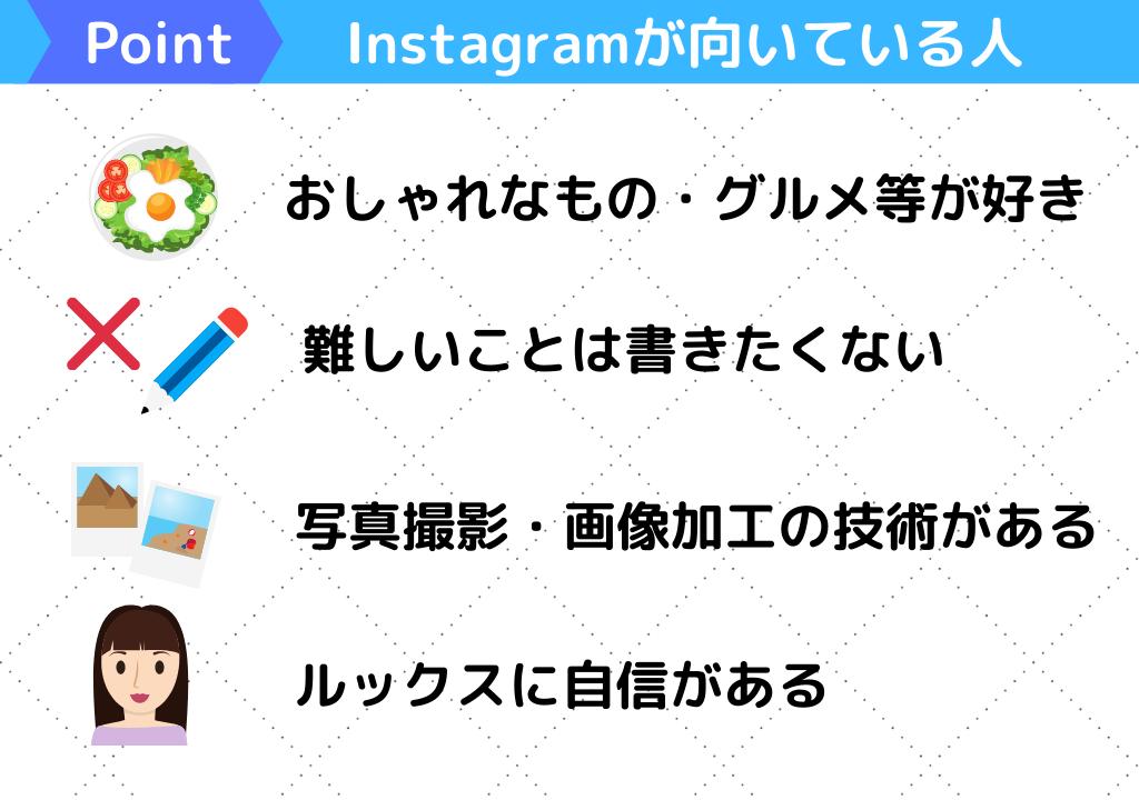 Instagramの図解