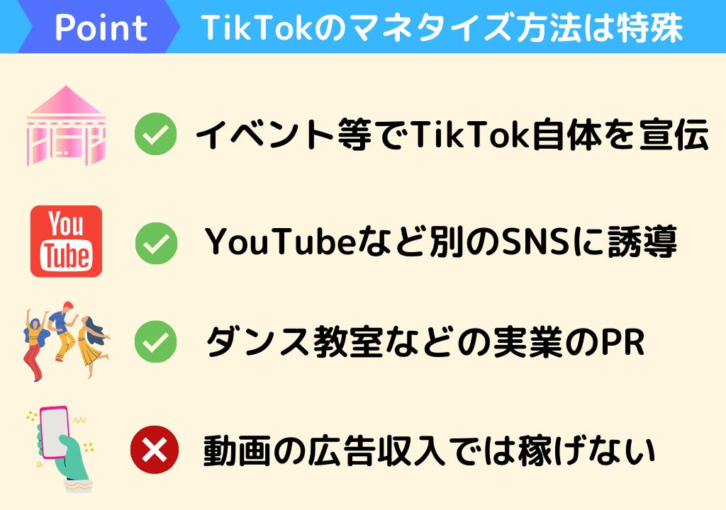 TikTokの図解